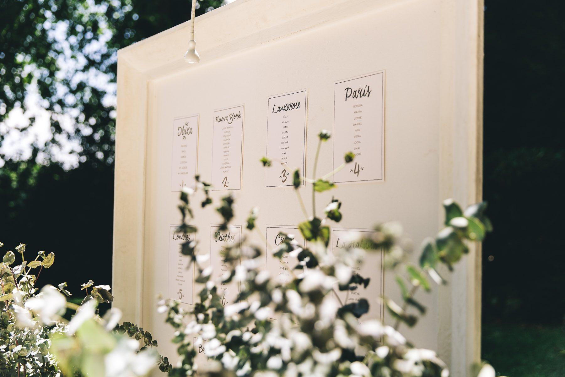 Seating plan boda - Itziar Ortuondo